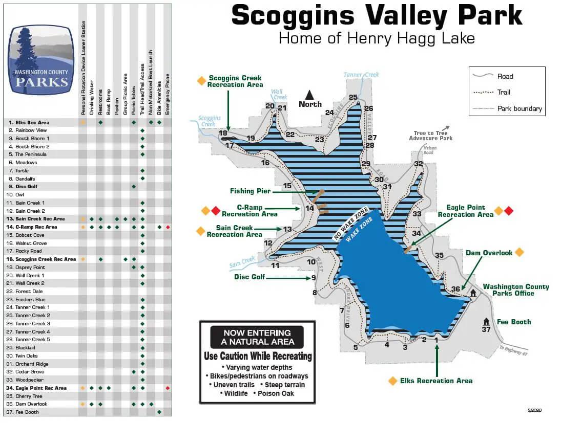 Henry-Hagg-Lake-Scoggins-Valley-Park-Oregon